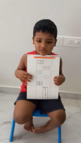 Kindergarten- Speech on different Types of Houses-Shivam